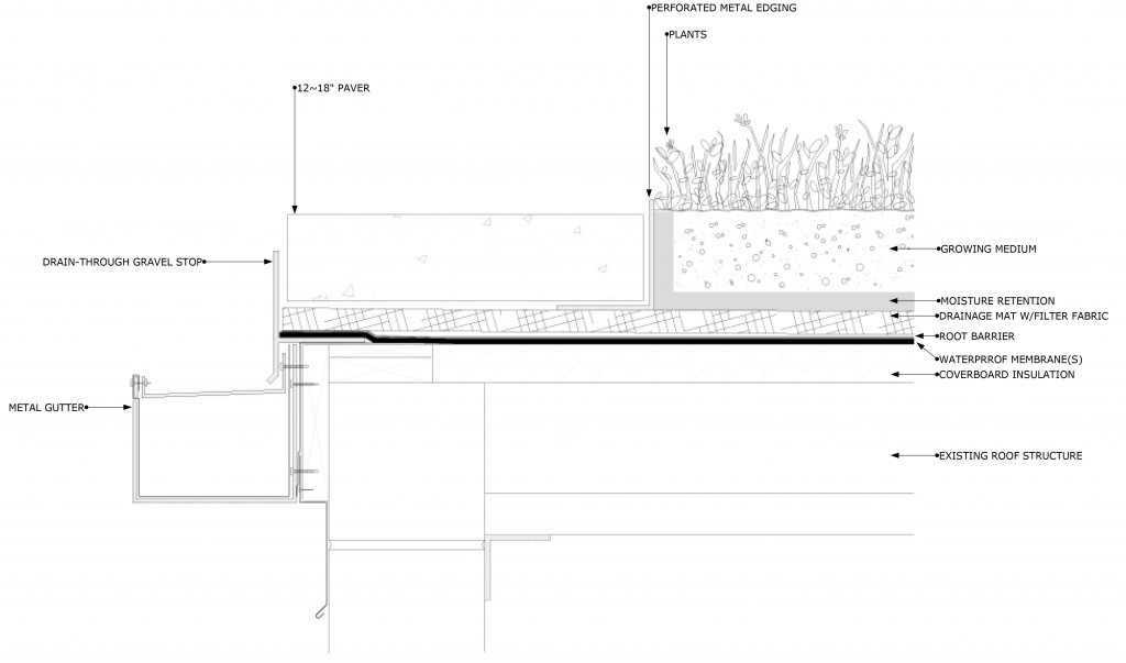 Ministerial Green Roof Edge Detail Schematic 20140520 on land site